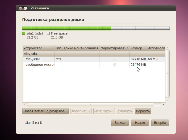 Подготовка разделов диска в Ubuntu