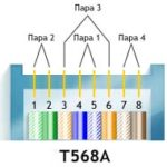 t568a